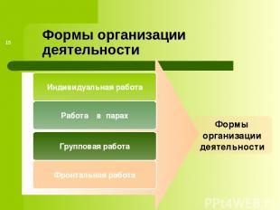 * Формы организации деятельности Индивидуальная работа Работа в парах Групповая