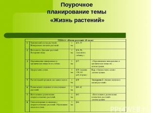 Поурочное планирование темы «Жизнь растений» ТЕМА 6: «Жизнь растений» (8 часов)