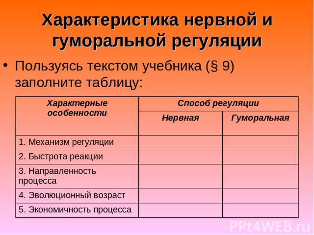 Характеристика нервной и гуморальной регуляции Пользуясь текстом учебника (§ 9) заполните таблицу: