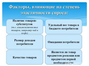 Факторы, влияющие на степень эластичности спроса: Наличие товаров-субститутов (т