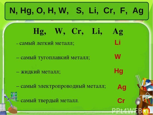 N, Hg, O, H, W, S, Li, Сr, F, Ag Hg, W, Сr, Li, Ag – самый легкий металл; – самый тугоплавкий металл; – жидкий металл; – самый электропроводный металл; – самый твердый металл. Li W Hg Ag Сr