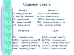 Оксиды Кислоты NO2 – оксид азота (IV) HNO3 – азотная кислота CO2 – Оксид углерод