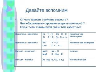 От чего зависят свойства веществ? Чем обусловлено строение веществ (молекул) ? К