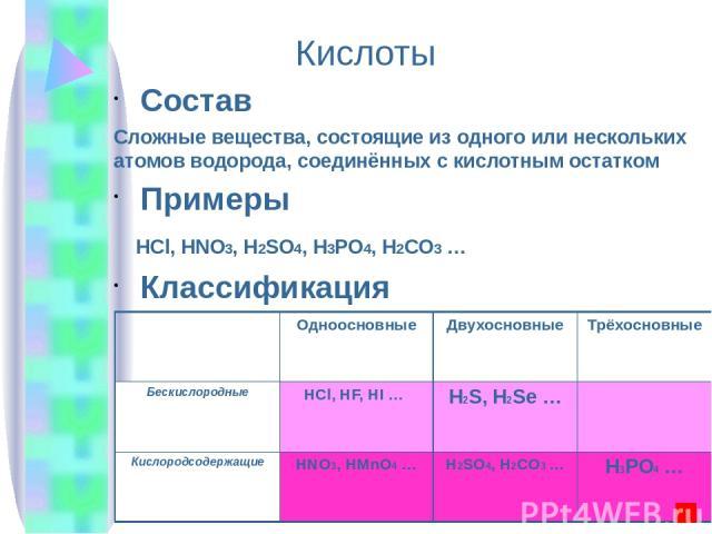Кислоты Состав Сложные вещества, состоящие из одного или нескольких атомов водорода, соединённых с кислотным остатком Примеры HCl, HNO3, H2SO4, H3PO4, H2CO3 … Классификация Одноосновные Двухосновные Трёхосновные Бескислородные HCl, HF, HI … H2S, H2S…
