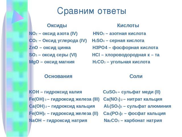 Оксиды Кислоты NO2 – оксид азота (IV) HNO3 – азотная кислота CO2 – Оксид углерода (IV) H2SO4 – серная кислота ZnO – оксид цинка H3PO4 – фосфорная кислота SO3 – оксид серы (VI) HCl – хлороводородная к – та MgO – оксид магния H2CO3 – угольная кислота …