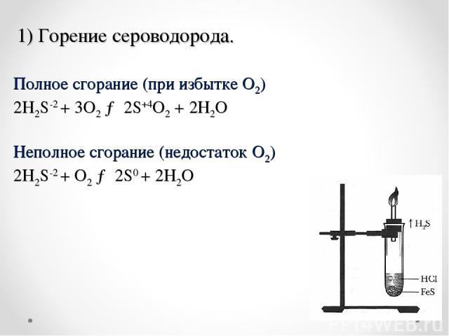 1) Горение сероводорода. Полное сгорание (при избытке O2) 2H2S-2+ 3O2→ 2S+4O2+ 2H2O Неполное сгорание (недостаток O2) 2H2S-2+O2→ 2S0+ 2H2O