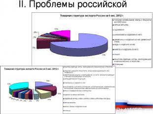 II. Проблемы российской экономики.