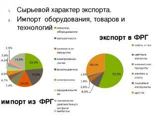 Сырьевой характер экспорта. Импорт оборудования, товаров и технологий импорт из