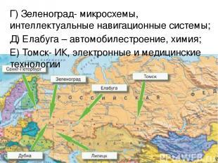 Г) Зеленоград- микросхемы, интеллектуальные навигационные системы; Д) Елабуга –