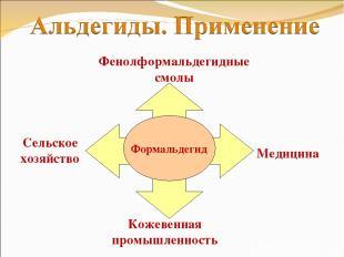 Формальдегид Кожевенная промышленность Медицина Фенолформальдегидные смолы Сельс