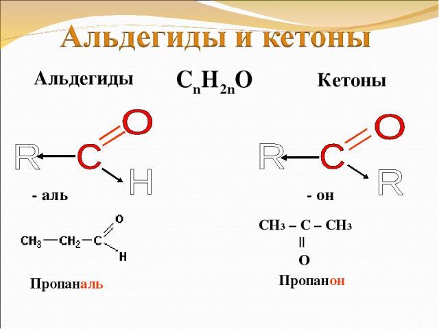 Альдегиды Кетоны - аль - он СН3 – С – СН3    O Пропаналь Пропанон CnH2nO