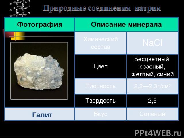Галит Фотография Описание минерала Химический состав NaСl Цвет Бесцветный, красный, желтый, синий Плотность 2,2—2,3г/см3 Твердость 2,5 Вкус Солёный