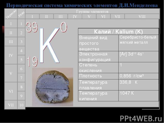 Периодическая система химических элементов Д.И.Менделеева Группы элементов I III II VIII IV V VI VII II I III VII VI V IV 2 1 3 4 5 6 7 9 8 10 Калий / Kalium (K) Внешний вид простого вещества Серебристо-белый мягкий металл Электронная конфигурация […