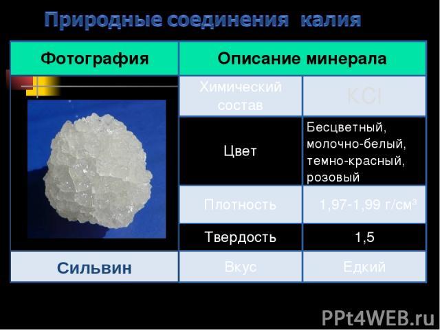 Сильвин Фотография Описание минерала Химический состав КСl Цвет Бесцветный, молочно-белый, темно-красный, розовый Плотность 1,97-1,99 г/см3 Твердость 1,5 Вкус Едкий