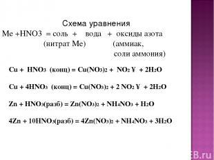 Схема уравнения Ме +HNO3 = соль + вода + оксиды азота (нитрат Ме) (аммиак, соли