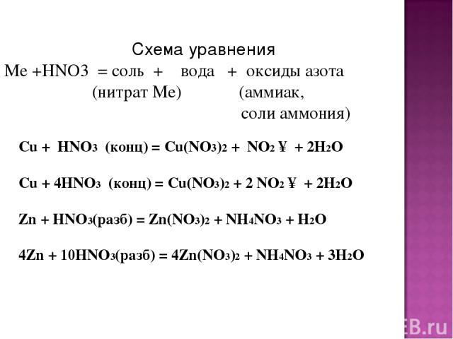 Схема уравнения Ме +HNO3 = соль + вода + оксиды азота (нитрат Ме) (аммиак, соли аммония) Cu + HNO3 (конц) = Cu(NO3)2 + NO2 ↑ + 2H2O Cu + 4HNO3 (конц) = Cu(NO3)2 + 2 NO2 ↑ + 2H2O Zn + HNO3(разб) = Zn(NO3)2 + NH4NO3 + H2O 4Zn + 10HNO3(разб) = 4Zn(NO3)…