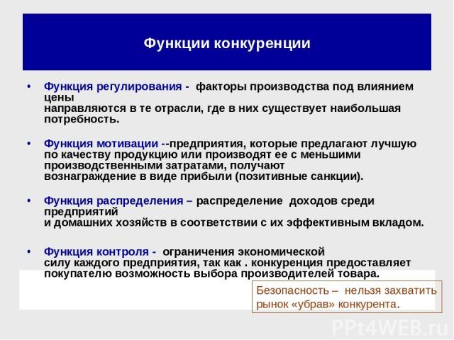 Функционирование Конкурентного Рынка Шпаргалка