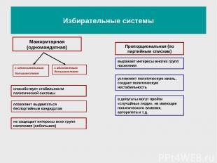 Избирательные системы Мажоритарная (одномандатная) Пропорциональная (по партийны