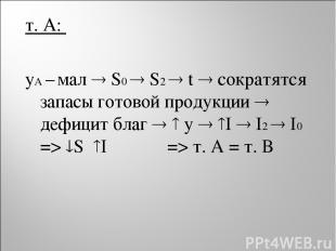 т. A: yA – мал S0 S2 t сократятся запасы готовой продукции дефицит благ y I I2 I