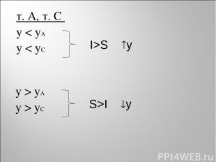 т. А, т. С y < yА y < yС I>S y y > yА y > yС S>I y