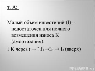 т. A: Малый объём инвестиций (I) – недостаточен для полного возмещения износа K