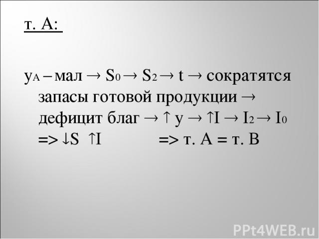 т. A: yA – мал S0 S2 t сократятся запасы готовой продукции дефицит благ y I I2 I0 => S I => т. А = т. В