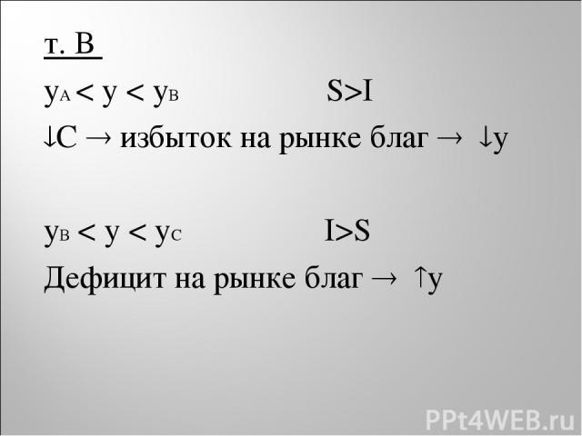 т. В yA < y < yB S>I C избыток на рынке благ y yВ < y < yС I>S Дефицит на рынке благ y