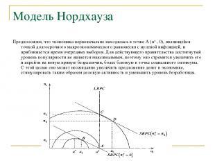 Модель Нордхауза Предположим, что экономика первоначально находилась в точке А (