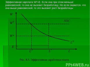 Эффективная зарплата WЭ>E. Если она при этом меньше равновесной, то она не вызов
