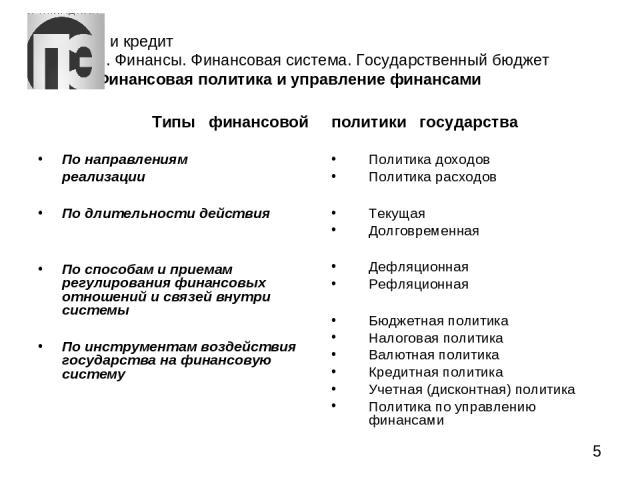 Финансы и кредит Раздел 2. Финансы. Финансовая система. Государственный бюджет Тема 4 Финансовая политика и управление финансами Типы финансовой По направлениям реализации По длительности действия По способам и приемам регулирования финансовых отнош…