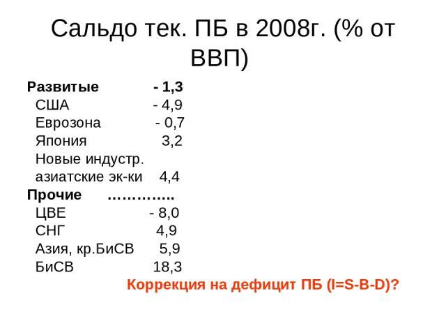 Сальдо тек. ПБ в 2008г. (% от ВВП) Развитые - 1,3 США - 4,9 Еврозона - 0,7 Япония 3,2 Новые индустр. азиатские эк-ки 4,4 Прочие ………….. ЦВЕ - 8,0 СНГ 4,9 Азия, кр.БиСВ 5,9 БиСВ 18,3 Коррекция на дефицит ПБ (I=S-B-D)?