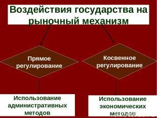 Воздействия государства на рыночный механизм Прямое регулирование Косвенное регу