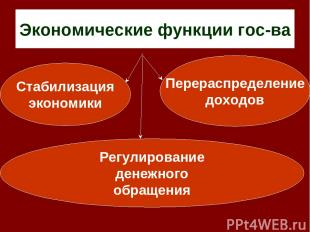 Экономические функции гос-ва Стабилизация экономики Перераспределение доходов Ре