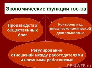 Экономические функции гос-ва Производство общественных благ Контроль над внещнеэ