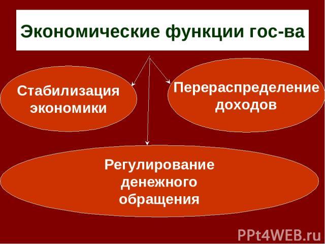 Экономические функции гос-ва Стабилизация экономики Перераспределение доходов Регулирование денежного обращения