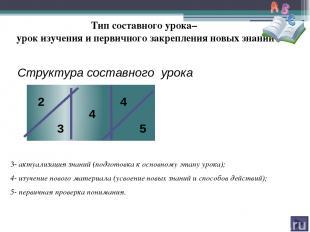 Структура составного урока  Тип составного урока– урок изучения и первичного за