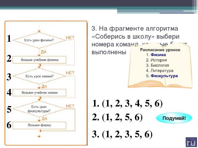 Автор презентация является участником конкурса компьютерных презентаций проводимого на сайте «Информатика в школе» при спонсорстве издательского дома «Питер» www.inf777.narod.ru