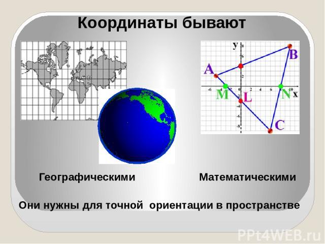 Координаты бывают Они нужны для точной ориентации в пространстве Географическими Математическими