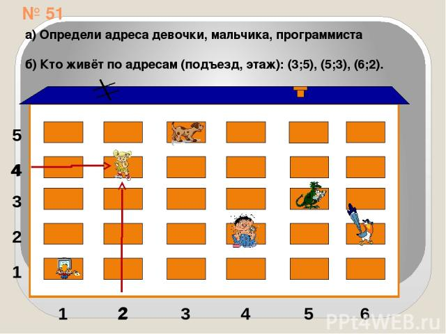 № 51 1 2 3 4 5 1 2 3 4 5 6 2 4 а) Определи адреса девочки, мальчика, программиста б) Кто живёт по адресам (подъезд, этаж): (3;5), (5;3), (6;2).