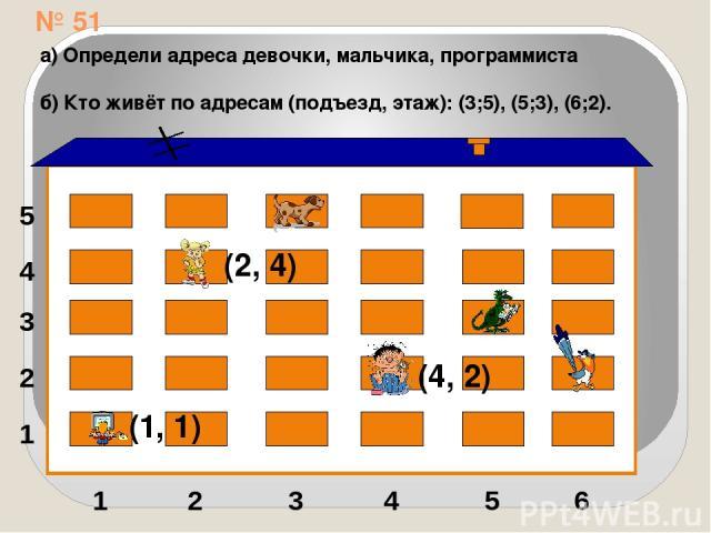 № 51 1 2 3 4 5 1 2 3 4 5 6 (2, 4) (4, 2) (1, 1) а) Определи адреса девочки, мальчика, программиста б) Кто живёт по адресам (подъезд, этаж): (3;5), (5;3), (6;2).