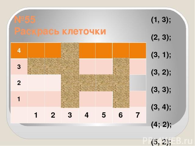 Физкультминутка 1 2 3 4 1 2 3 4 (1, 1);(2, 1); (3, 1); (4, 1) – гимнастика для пальцев (1, 2);(2, 2); (3; 2); (4, 2) – гимнастика для глаз (1, 3);(2, 3); (3, 3); (4, 3) – гимнастика для плечевого пояса (1, 4); (2,4); (3, 4); (4, 4) – круговые движен…