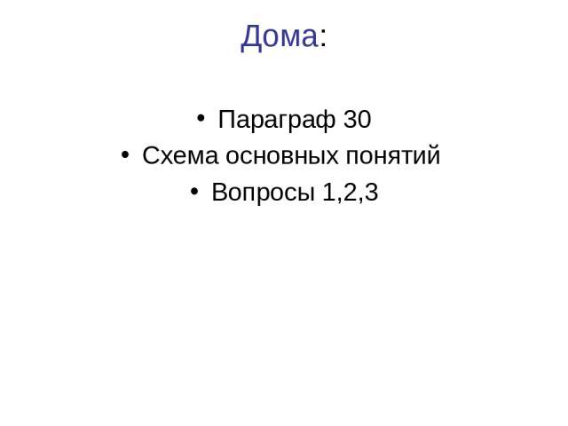 Дома: Параграф 30 Схема основных понятий Вопросы 1,2,3