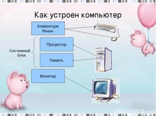 Как устроен компьютер Устройство ввода информации Устройство вывода информации У