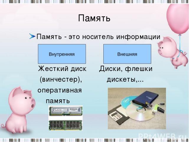 Память Память - это носитель информации Жесткий диск Диски, флешки (винчестер), дискеты,... оперативная память Внутренняя Внешняя