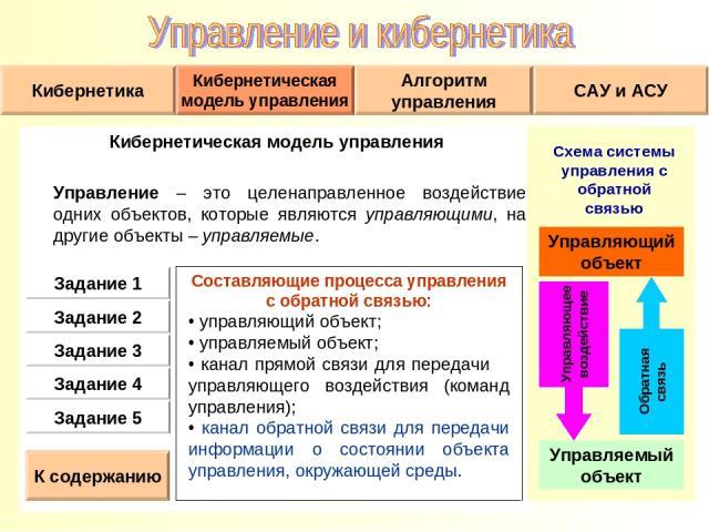 Кибернетическая модель управления Управление – это целенаправленное воздействие одних объектов, которые являются управляющими, на другие объекты – управляемые. Составляющие процесса управления с обратной связью: управляющий объект; управляемый объек…