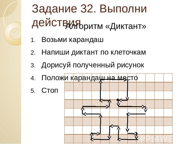 Задание 32. Выполни действия Алгоритм «Диктант» Возьми карандаш Напиши диктант по клеточкам Дорисуй полученный рисунок Положи карандаш на место Стоп