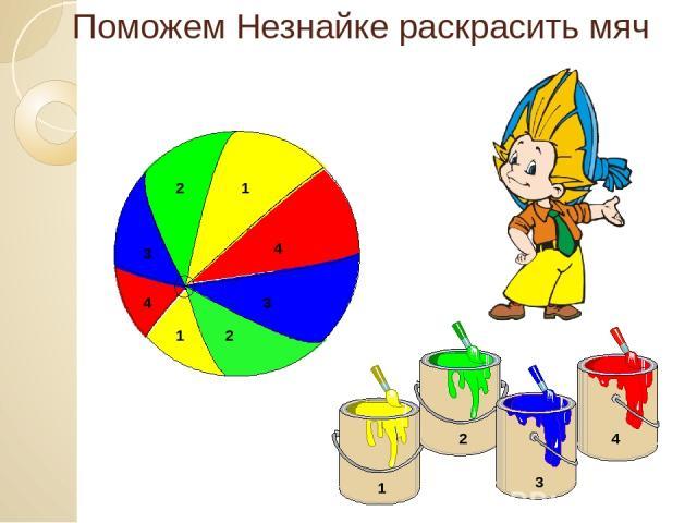 Поможем Незнайке раскрасить мяч 2 1 3 4 1 1 2 2 3 3 4 4