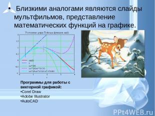 Близкими аналогами являются слайды мультфильмов, представление математических фу