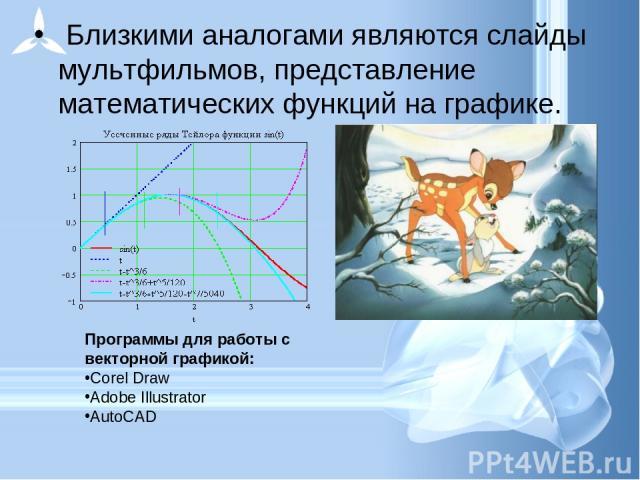 Близкими аналогами являются слайды мультфильмов, представление математических функций на графике. Программы для работы с векторной графикой: Corel Draw Adobe Illustrator AutoCAD