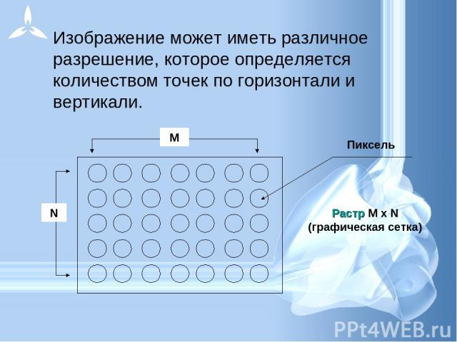 Изображение может иметь различное разрешение, которое определяется количеством точек по горизонтали и вертикали. Растр M x N (графическая сетка)